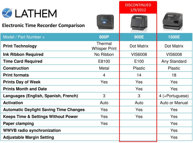 Lathem 800p Factory Brochure User Manual Daylight Savings Time